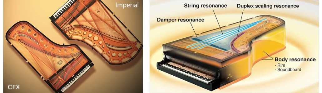 Yamaha Digitalpiano Klang