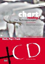 Chart Reading I - Dirk Brand