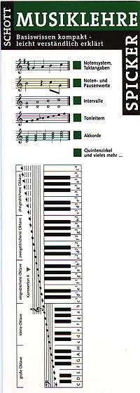 Musiklehre-Spicker ED 9667