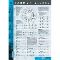 Voggenreiter Harmonielehre Poster