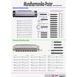 Voggenreiter Mundharmonika Poster